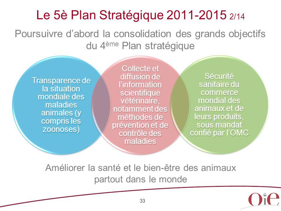 33 Le 5è Plan Stratégique 2011-2015 2/14 Poursuivre d'abord la consolidation des grands objectifs du 4 ème Plan stratégique Transparence de la situati