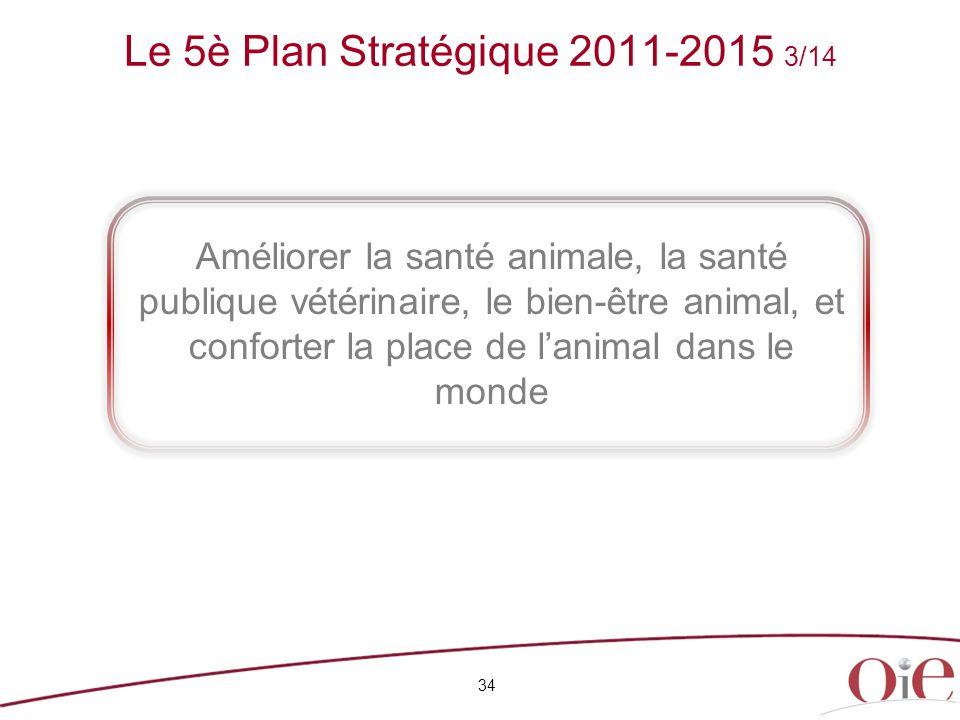 34 Le 5è Plan Stratégique 2011-2015 3/14 Améliorer la santé animale, la santé publique vétérinaire, le bien-être animal, et conforter la place de l'an