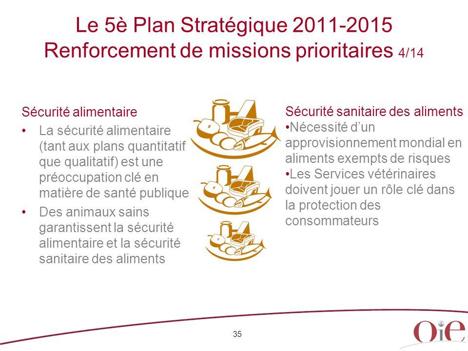 35 Le 5è Plan Stratégique 2011-2015 Renforcement de missions prioritaires 4/14 Sécurité sanitaire des aliments Nécessité d'un approvisionnement mondia