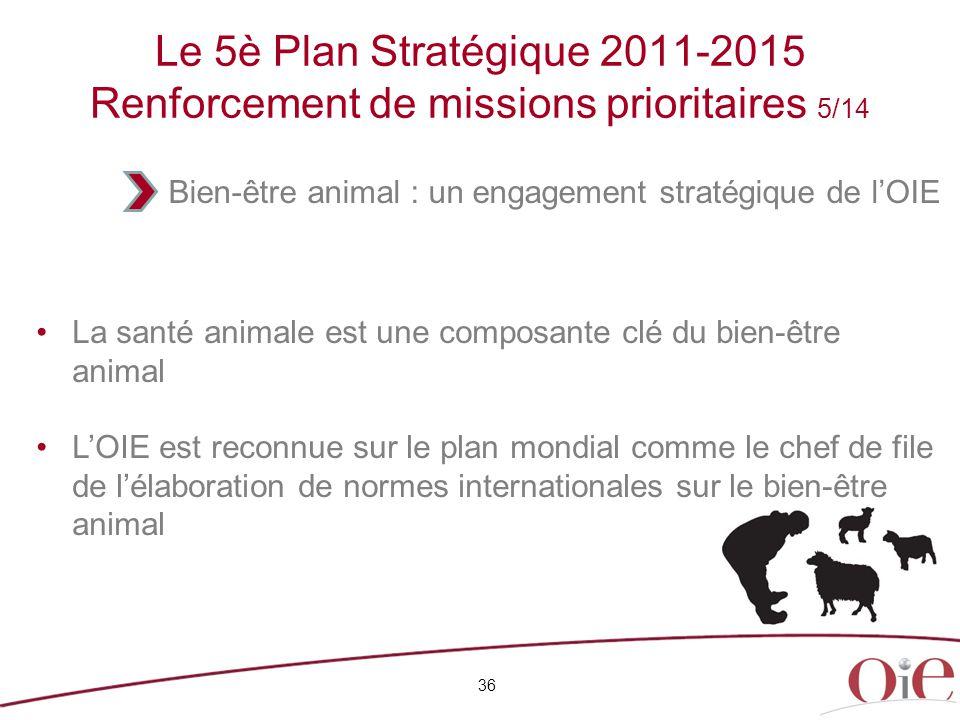 36 Le 5è Plan Stratégique 2011-2015 Renforcement de missions prioritaires 5/14 La santé animale est une composante clé du bien-être animal L'OIE est r