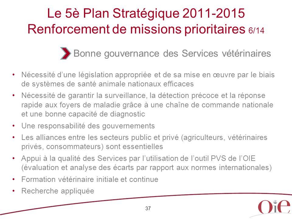 37 Nécessité d'une législation appropriée et de sa mise en œuvre par le biais de systèmes de santé animale nationaux efficaces Nécessité de garantir l