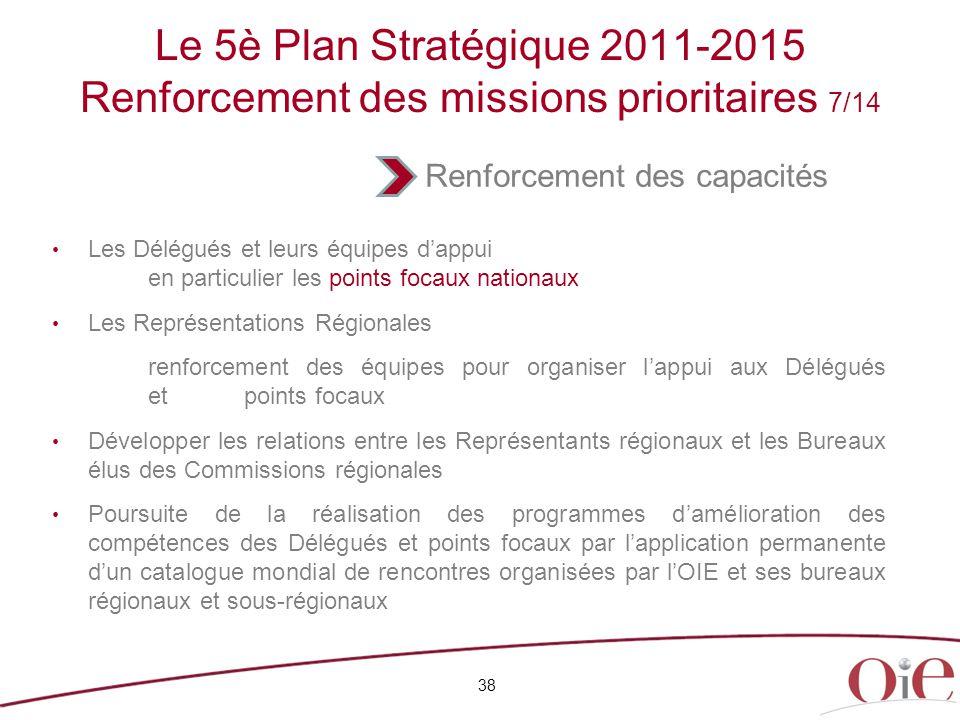 38 Le 5è Plan Stratégique 2011-2015 Renforcement des missions prioritaires 7/14 Les Délégués et leurs équipes d'appui en particulier les points focaux