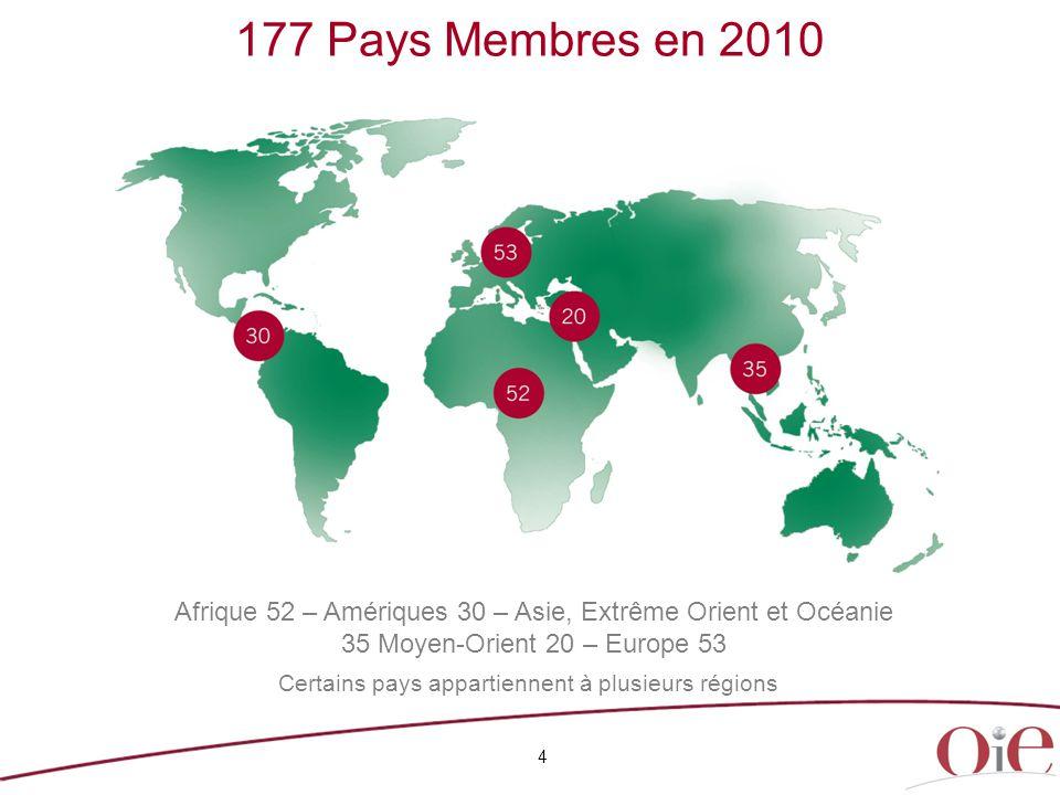177 Pays Membres en 2010 4 Afrique 52 – Amériques 30 – Asie, Extrême Orient et Océanie 35 Moyen-Orient 20 – Europe 53 Certains pays appartiennent à pl