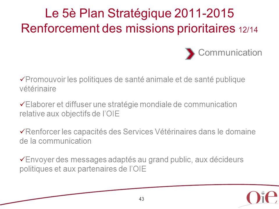 43 Le 5è Plan Stratégique 2011-2015 Renforcement des missions prioritaires 12/14 Promouvoir les politiques de santé animale et de santé publique vétér