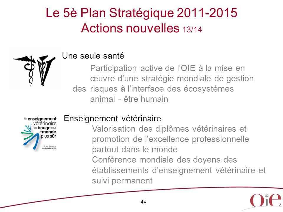 Le 5è Plan Stratégique 2011-2015 Actions nouvelles 13/14 44 Une seule santé Participation active de l'OIE à la mise en œuvre d'une stratégie mondiale