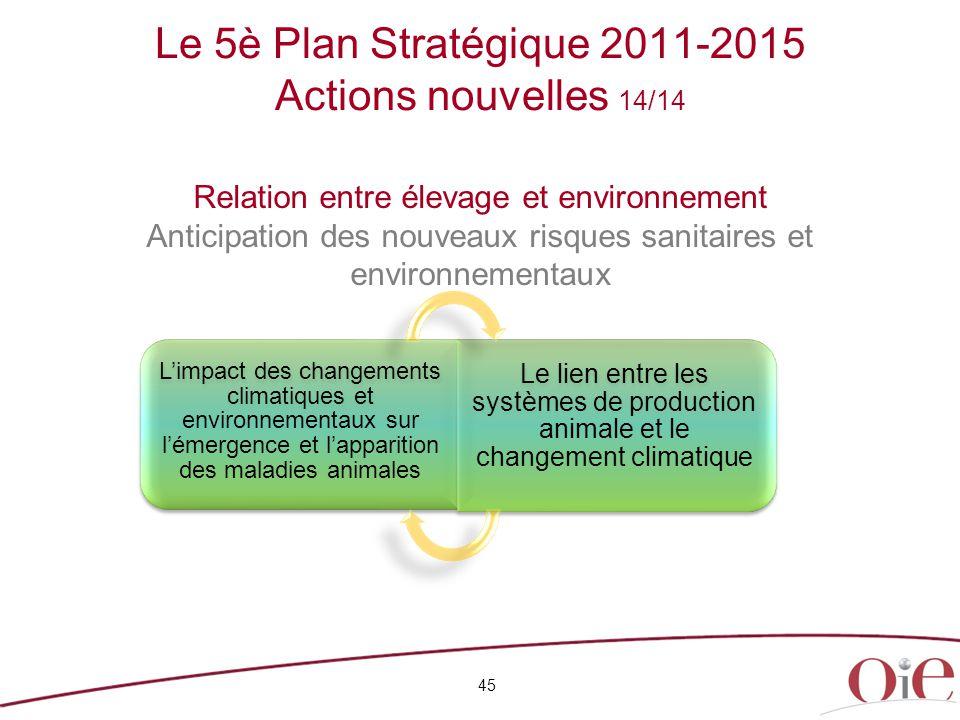 45 Relation entre élevage et environnement Anticipation des nouveaux risques sanitaires et environnementaux Le 5è Plan Stratégique 2011-2015 Actions n