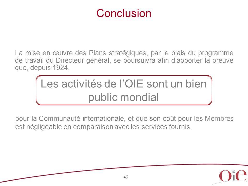 Conclusion 46 La mise en œuvre des Plans stratégiques, par le biais du programme de travail du Directeur général, se poursuivra afin d'apporter la pre