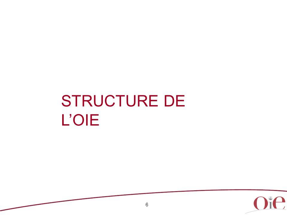 6 STRUCTURE DE L'OIE