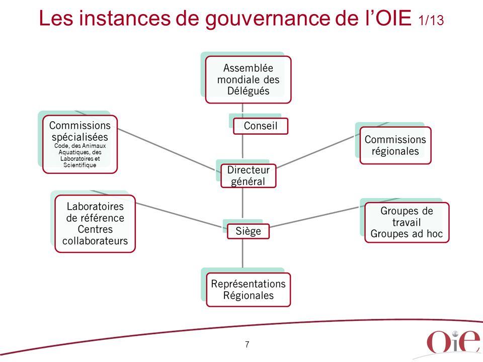 Les instances de gouvernance de l'OIE 1/13 7