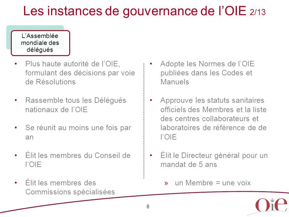 Les instances de gouvernance de l'OIE 2/13 8 Plus haute autorité de l'OIE, formulant des décisions par voie de Résolutions Rassemble tous les Délégués