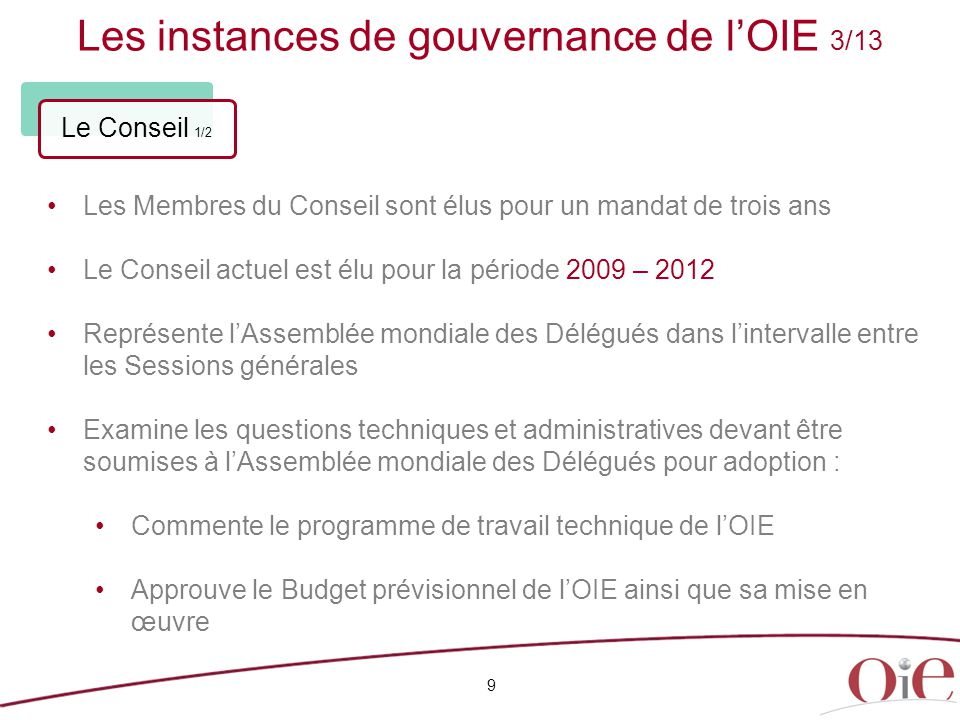 Les instances de gouvernance de l'OIE 3/13 9 Les Membres du Conseil sont élus pour un mandat de trois ans Le Conseil actuel est élu pour la période 20