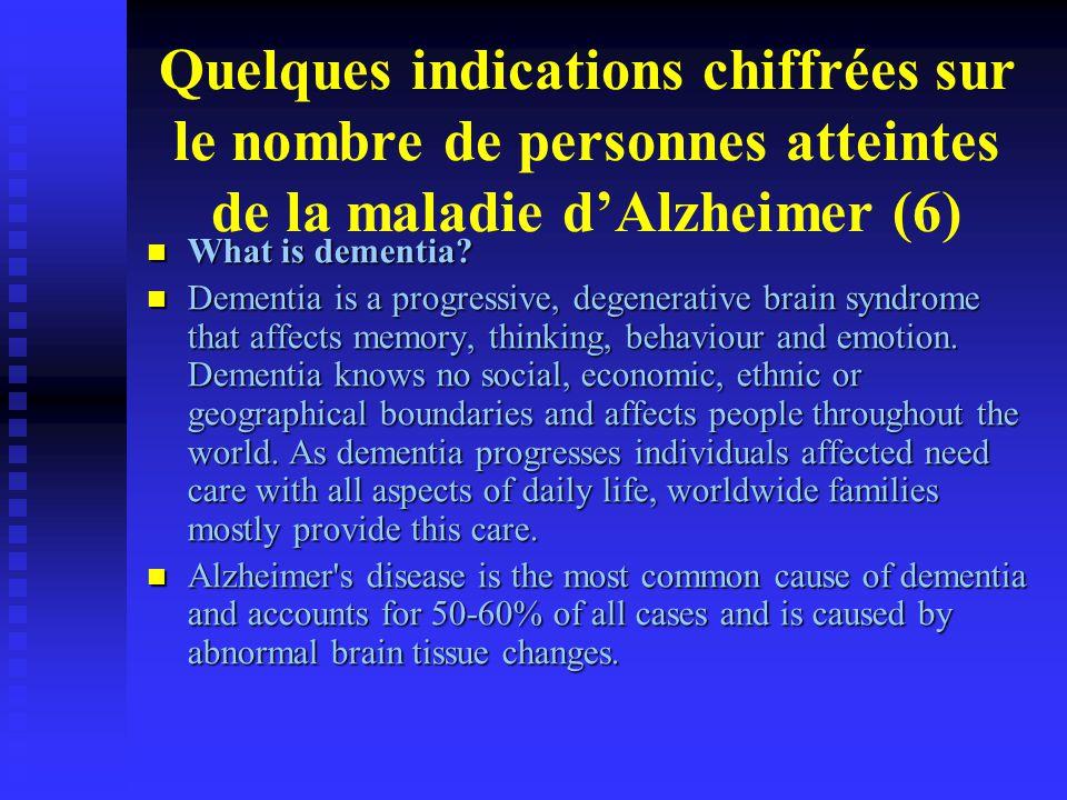 Quelques indications chiffrées sur le nombre de personnes atteintes de la maladie d'Alzheimer (6) What is dementia? What is dementia? Dementia is a pr