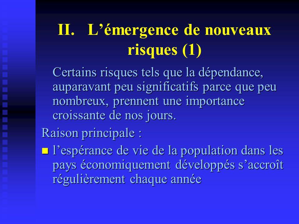 II.L'émergence de nouveaux risques (1) Certains risques tels que la dépendance, auparavant peu significatifs parce que peu nombreux, prennent une impo