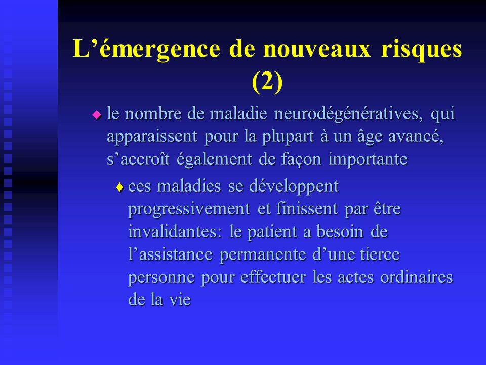  le nombre de maladie neurodégénératives, qui apparaissent pour la plupart à un âge avancé, s'accroît également de façon importante  ces maladies se