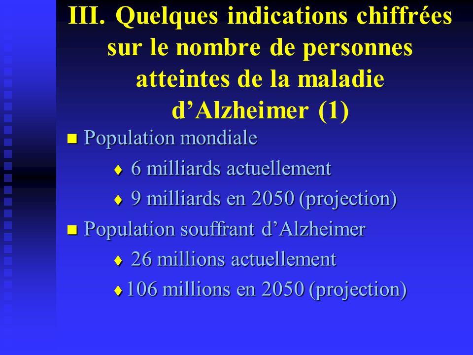 III.Quelques indications chiffrées sur le nombre de personnes atteintes de la maladie d'Alzheimer (1) Population mondiale Population mondiale  6 mill