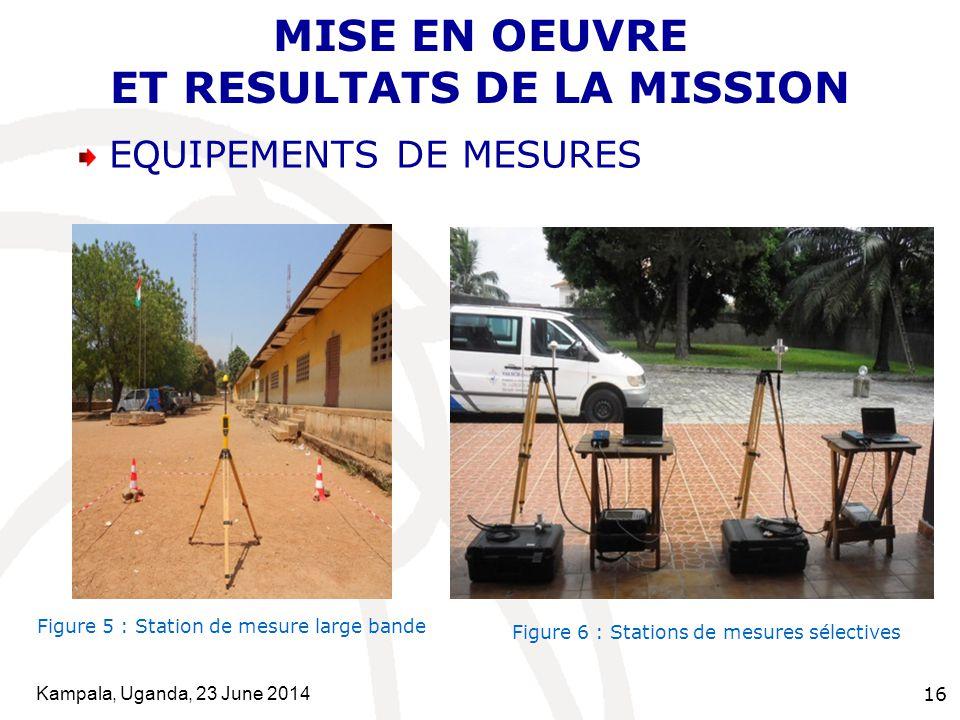 Kampala, Uganda, 23 June 2014 16 MISE EN OEUVRE ET RESULTATS DE LA MISSION EQUIPEMENTS DE MESURES Figure 6 : Stations de mesures sélectives Figure 5 :