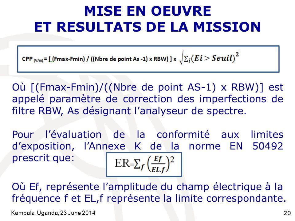 Kampala, Uganda, 23 June 2014 20 MISE EN OEUVRE ET RESULTATS DE LA MISSION Où [(Fmax-Fmin)/((Nbre de point AS-1) x RBW)] est appelé paramètre de corre