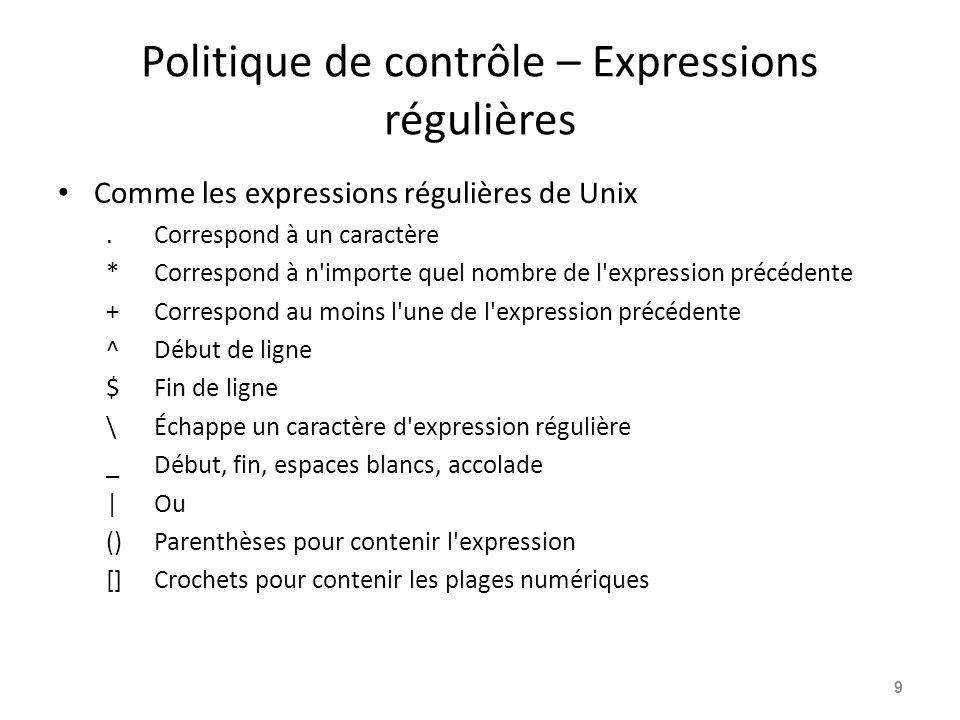 Politique de contrôle – Expressions régulières Comme les expressions régulières de Unix.Correspond à un caractère * Correspond à n'importe quel nombre