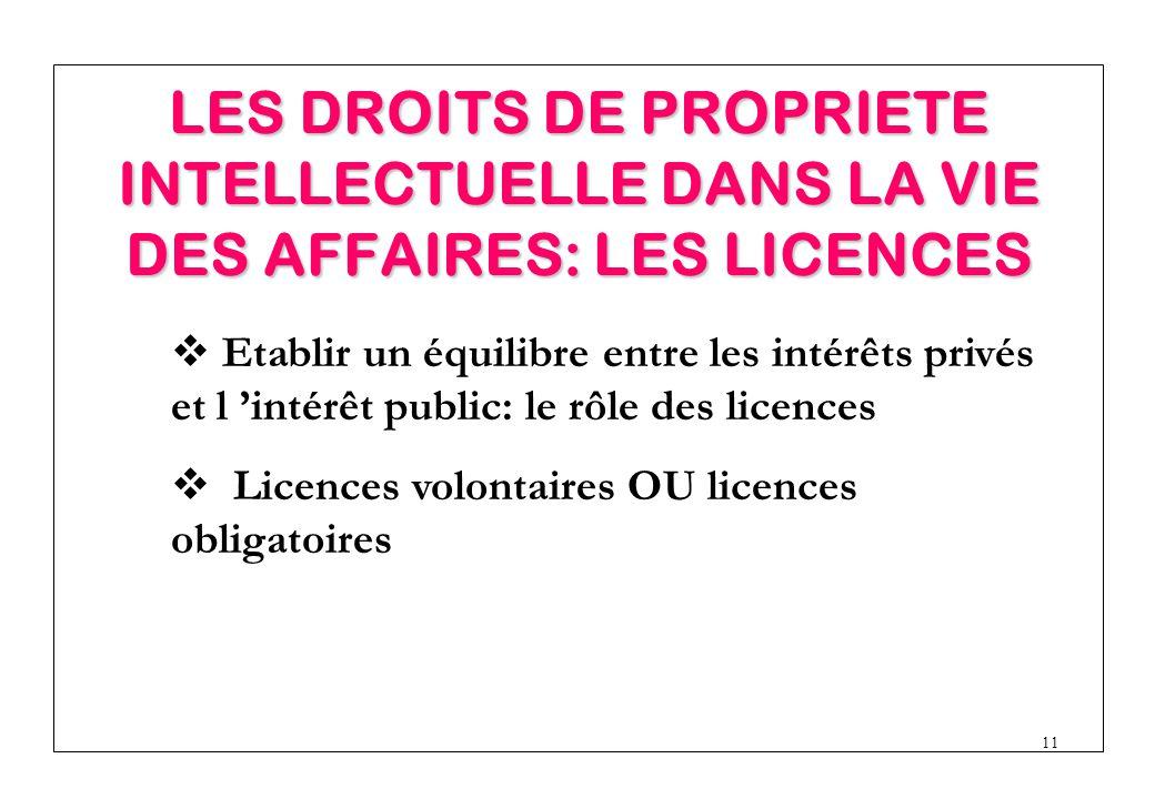 11  Etablir un équilibre entre les intérêts privés et l 'intérêt public: le rôle des licences  Licences volontaires OU licences obligatoires LES DROITS DE PROPRIETE INTELLECTUELLE DANS LA VIE DES AFFAIRES: LES LICENCES