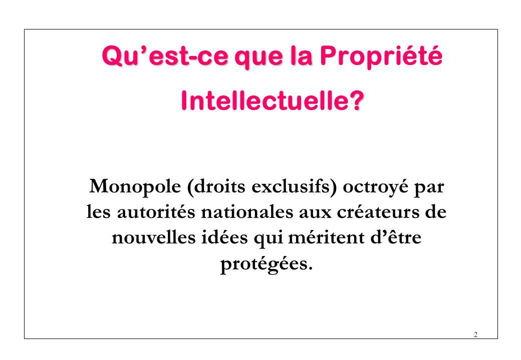 2 Qu'est-ce que la .Qu'est-ce que la Propriété Intellectuelle.