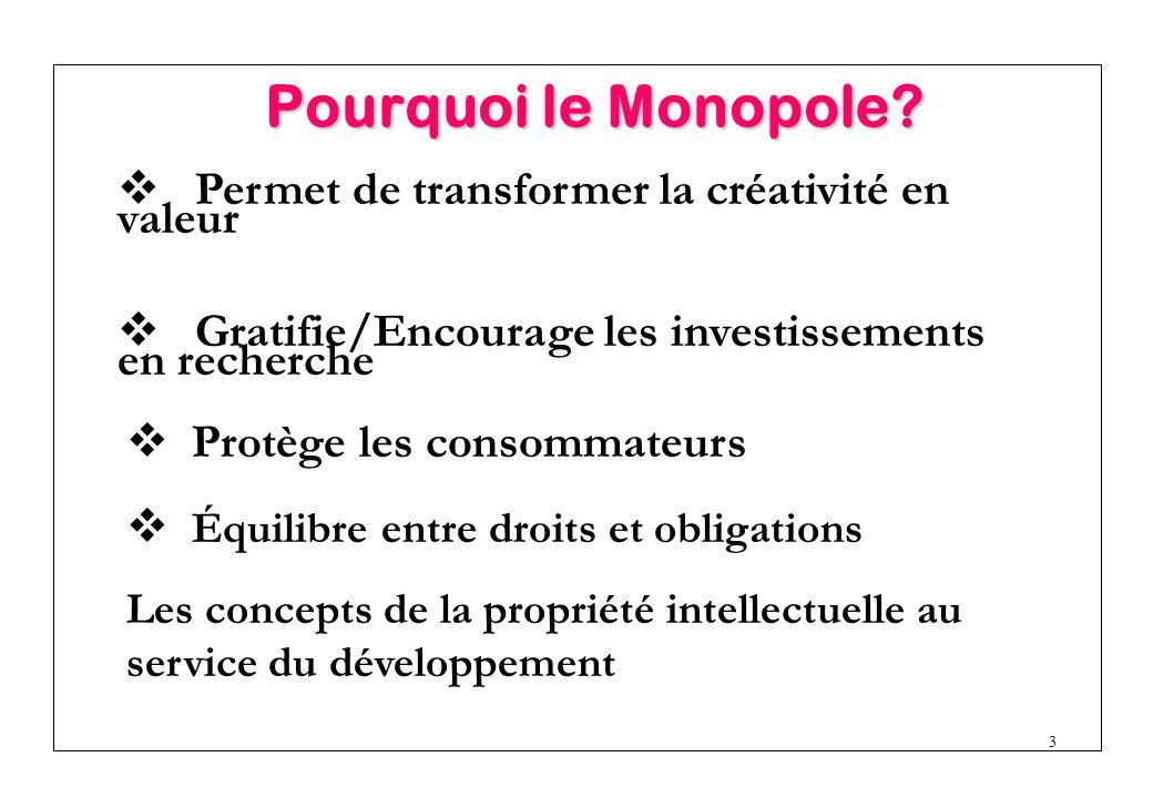 3 Pourquoi le Monopole.