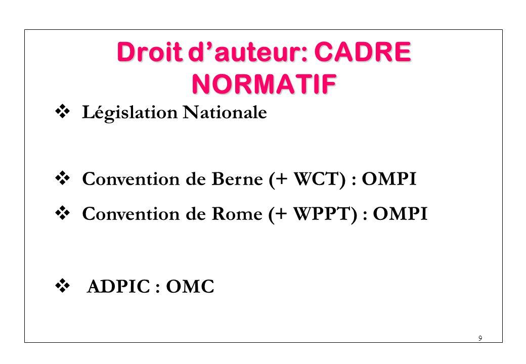 9  Législation Nationale  Convention de Berne (+ WCT) : OMPI  Convention de Rome (+ WPPT) : OMPI  ADPIC : OMC Droit d'auteur: CADRE NORMATIF