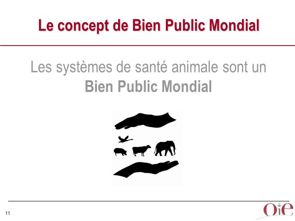 11 Le concept de Bien Public Mondial Les systèmes de santé animale sont un Bien Public Mondial