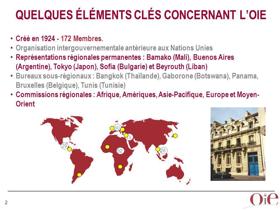 2 QUELQUES ÉLÉMENTS CLÉS CONCERNANT L'OIE Créé en 1924 - 172 Membres.