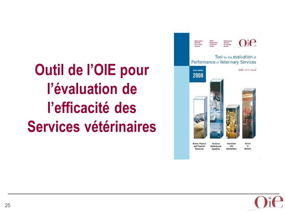 25 Outil de l'OIE pour l'évaluation de l'efficacité des Services vétérinaires