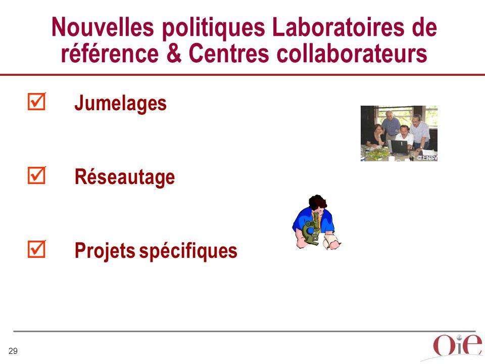 29 © ENSV Nouvelles politiques Laboratoires de référence & Centres collaborateurs  Jumelages  Réseautage  Projets spécifiques