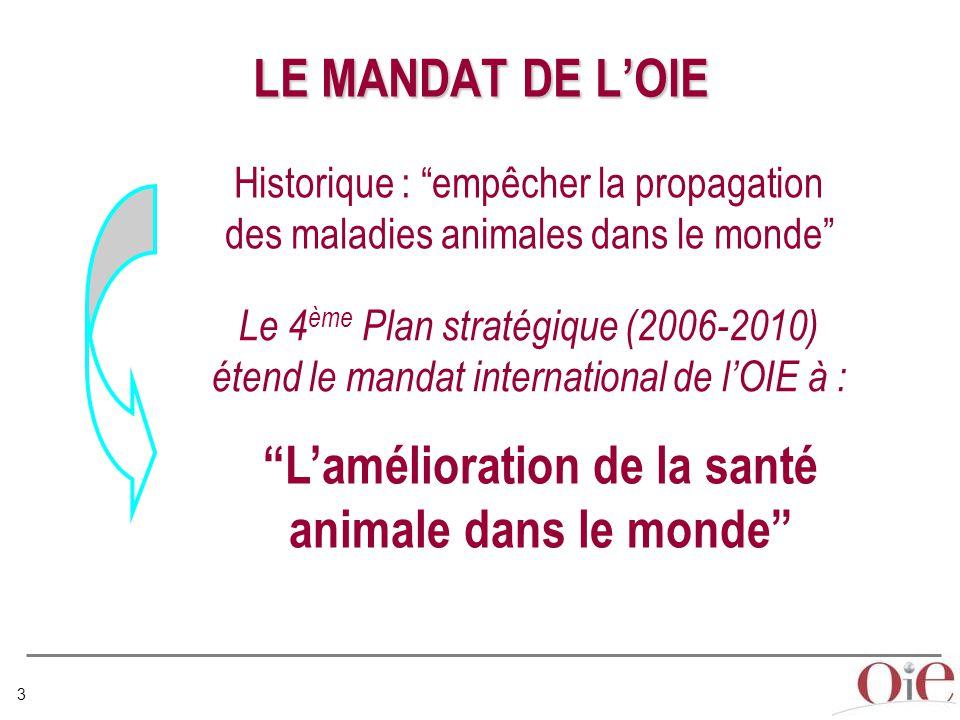 3 LE MANDAT DE L'OIE Historique : empêcher la propagation des maladies animales dans le monde Le 4 ème Plan stratégique (2006-2010) étend le mandat international de l'OIE à : L'amélioration de la santé animale dans le monde
