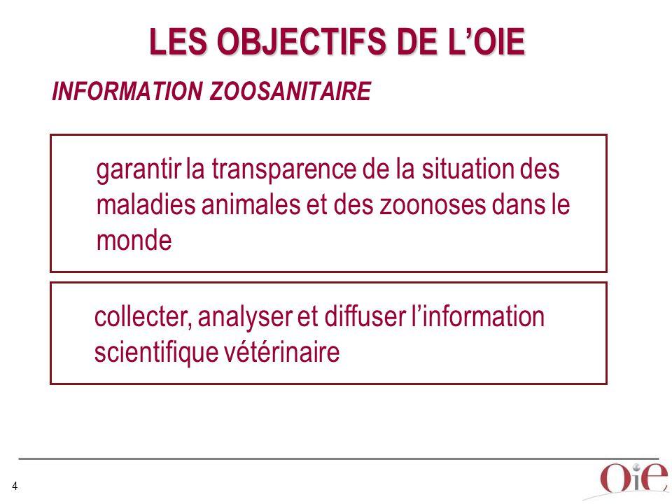4 INFORMATION ZOOSANITAIRE LES OBJECTIFS DE L'OIE garantir la transparence de la situation des maladies animales et des zoonoses dans le monde collecter, analyser et diffuser l'information scientifique vétérinaire