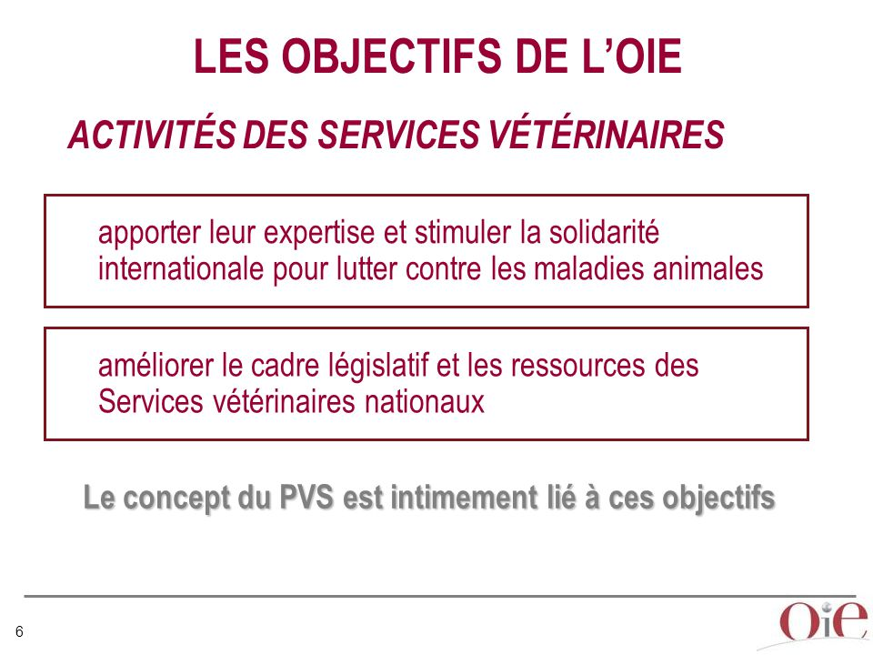 7  Chapitre 3.1.– Evaluation des Services vétérinaires  Chapitre 3.2.