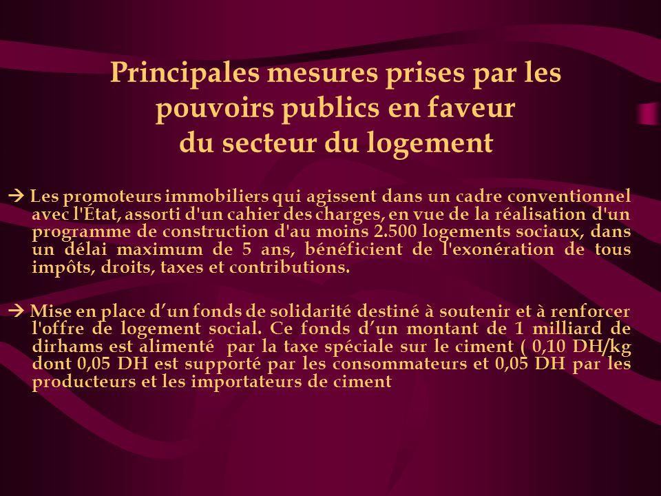 Principales mesures prises par les pouvoirs publics en faveur du secteur du logement  Les promoteurs immobiliers qui agissent dans un cadre conventio