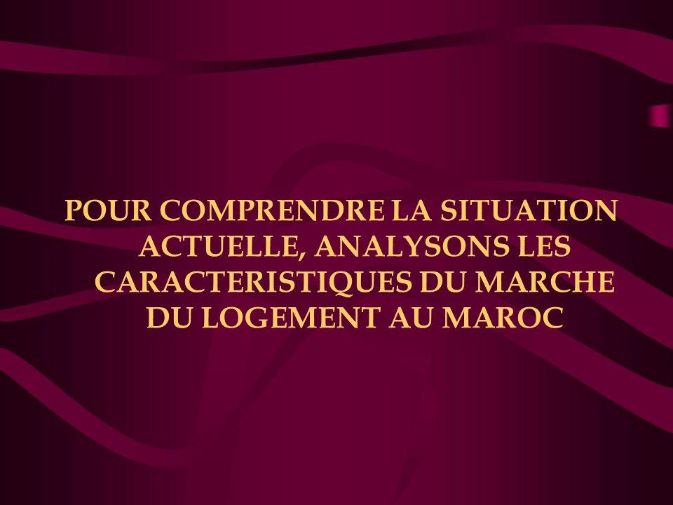 POUR COMPRENDRE LA SITUATION ACTUELLE, ANALYSONS LES CARACTERISTIQUES DU MARCHE DU LOGEMENT AU MAROC