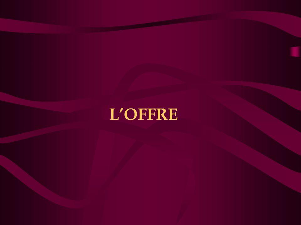 L'OFFRE