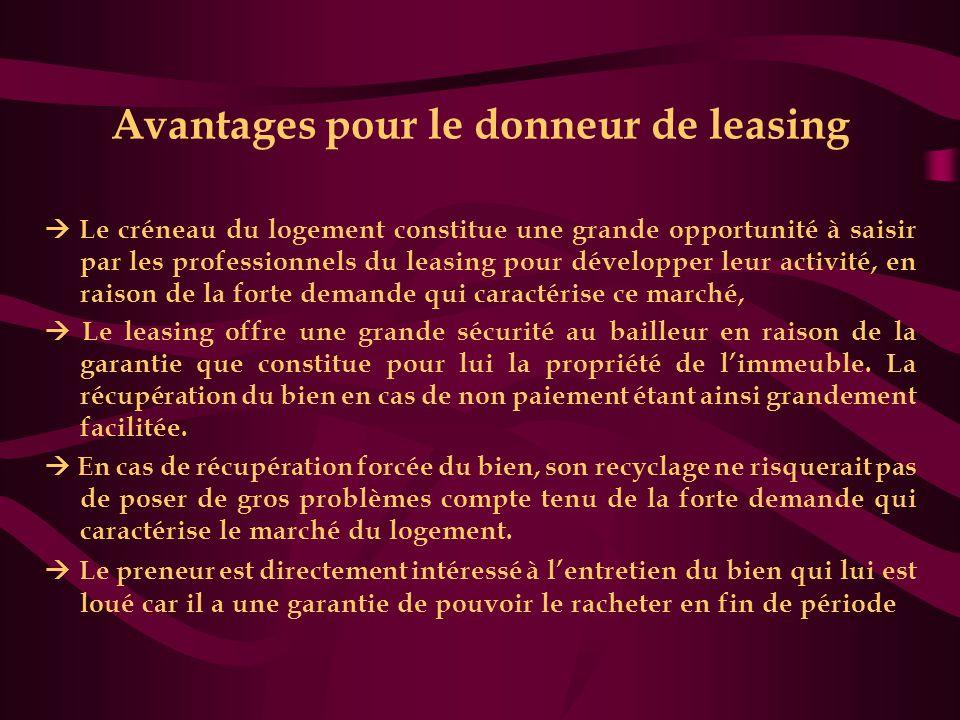 Inconvénients du leasing  Cherté relative par rapport aux financements classiques.