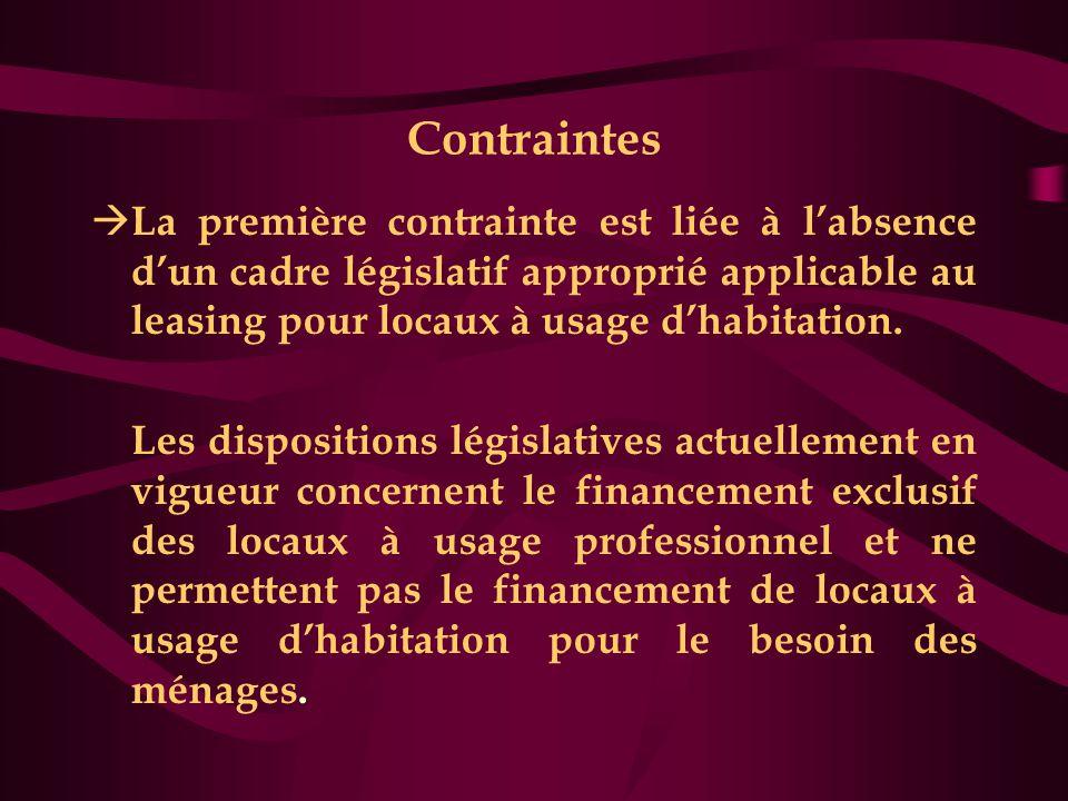 Contraintes  La première contrainte est liée à l'absence d'un cadre législatif approprié applicable au leasing pour locaux à usage d'habitation. Les