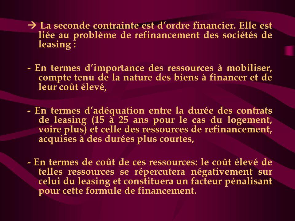  La seconde contrainte est d'ordre financier. Elle est liée au problème de refinancement des sociétés de leasing : - En termes d'importance des resso