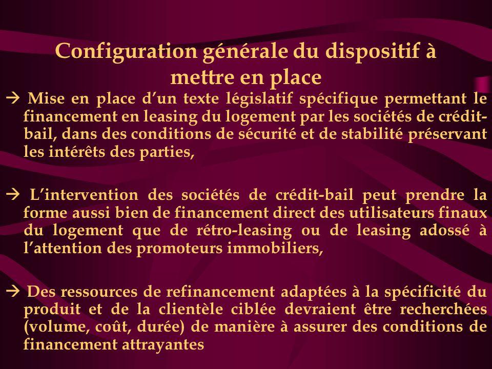 Configuration générale du dispositif à mettre en place  Mise en place d'un texte législatif spécifique permettant le financement en leasing du logeme