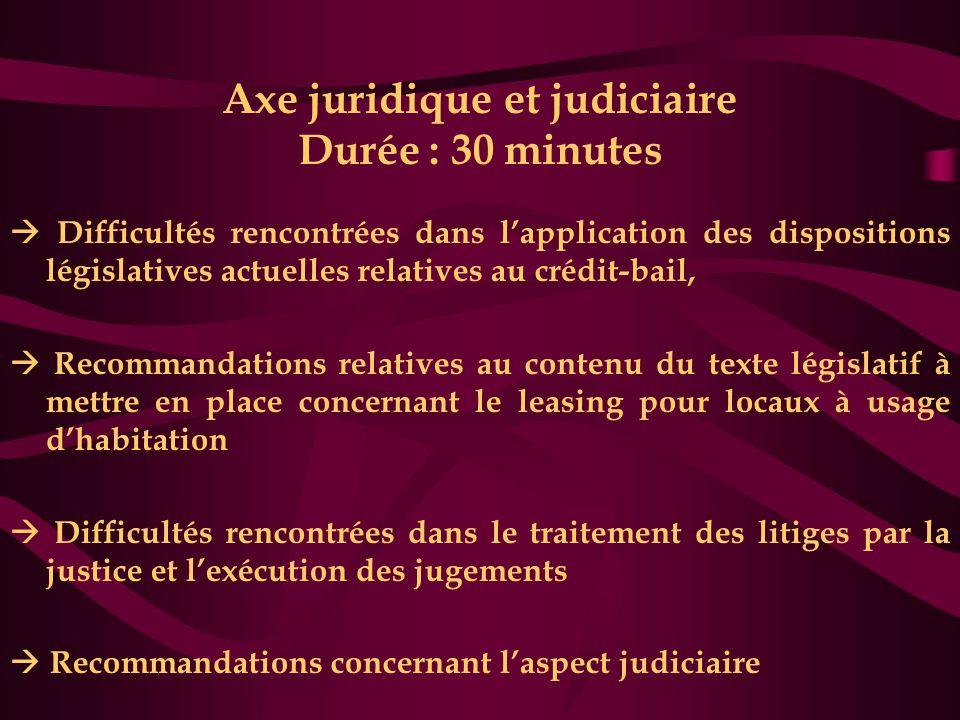 Axe juridique et judiciaire Durée : 30 minutes  Difficultés rencontrées dans l'application des dispositions législatives actuelles relatives au crédi