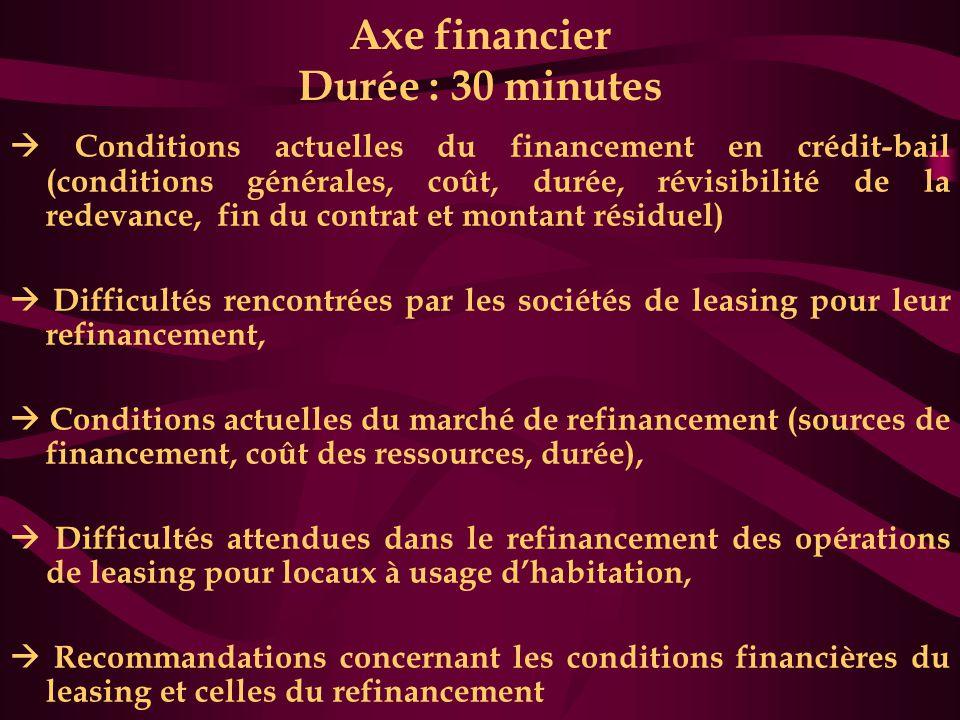Axe financier Durée : 30 minutes  Conditions actuelles du financement en crédit-bail (conditions générales, coût, durée, révisibilité de la redevance