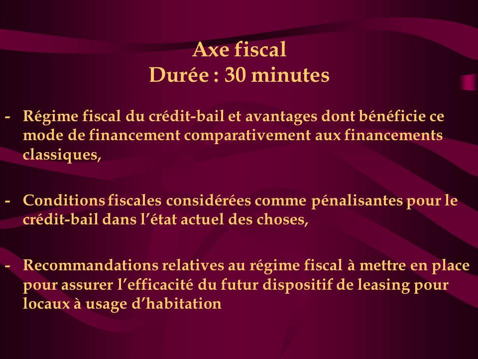 Axe fiscal Durée : 30 minutes - Régime fiscal du crédit-bail et avantages dont bénéficie ce mode de financement comparativement aux financements class