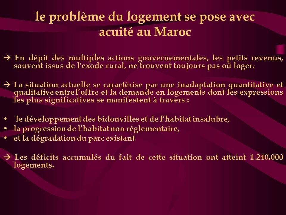le problème du logement se pose avec acuité au Maroc  En dépit des multiples actions gouvernementales, les petits revenus, souvent issus de l'exode r