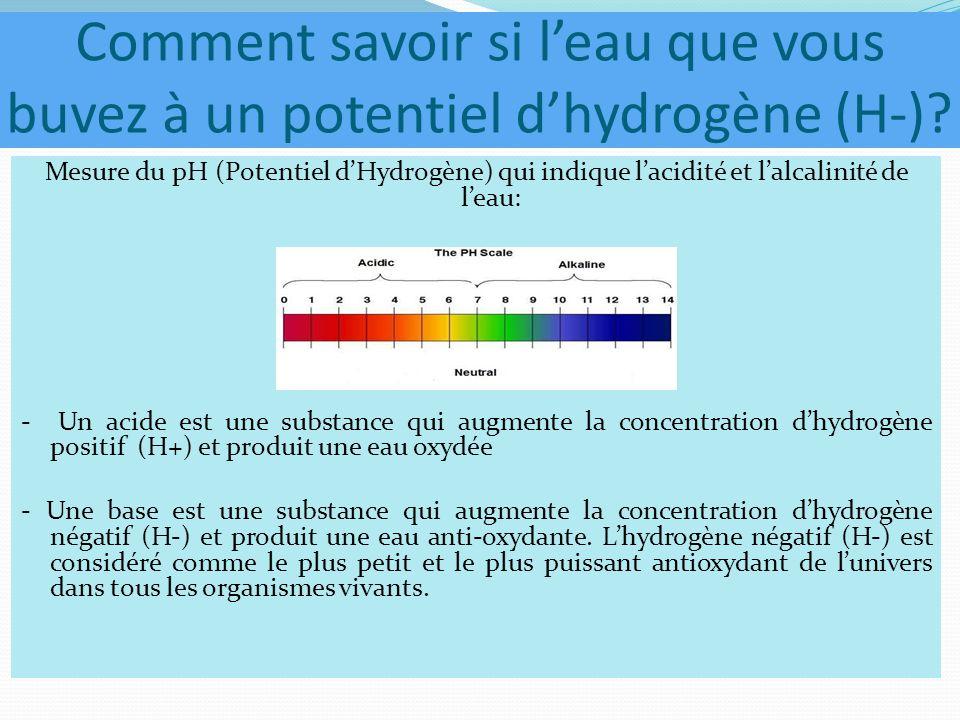 Comment savoir si l'eau que vous buvez à un potentiel d'hydrogène (H-)? Mesure du pH (Potentiel d'Hydrogène) qui indique l'acidité et l'alcalinité de