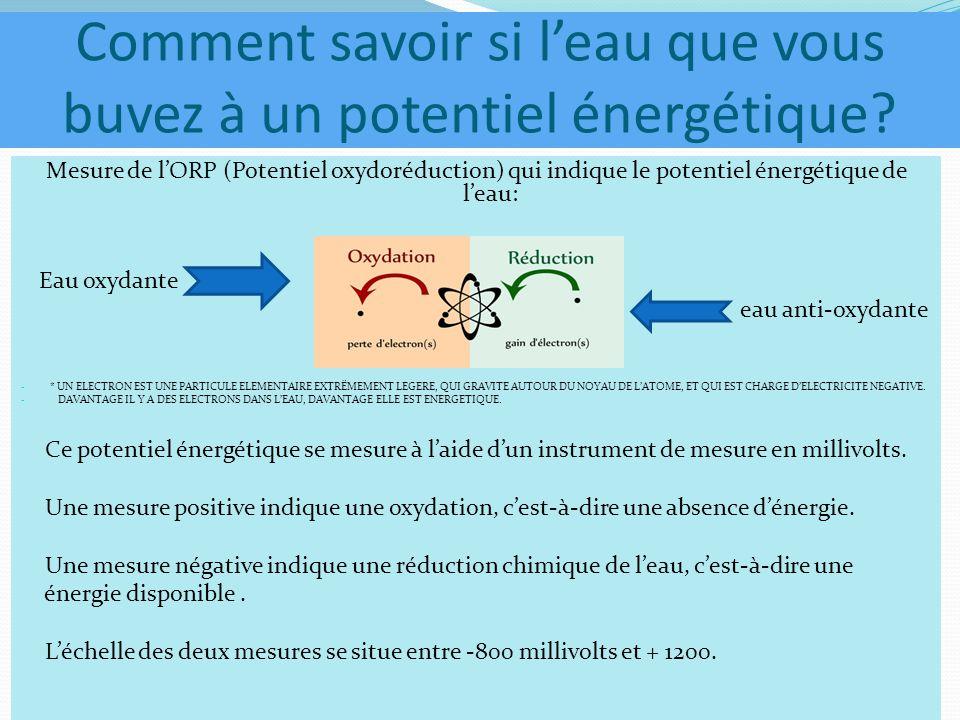 Comment savoir si l'eau que vous buvez à un potentiel énergétique? Mesure de l'ORP (Potentiel oxydoréduction) qui indique le potentiel énergétique de