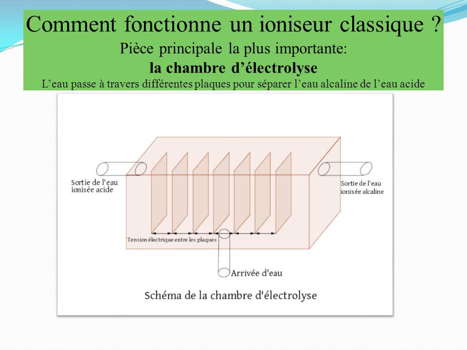 Comment fonctionne un ioniseur classique ? Pièce principale la plus importante: la chambre d'électrolyse L'eau passe à travers différentes plaques pou
