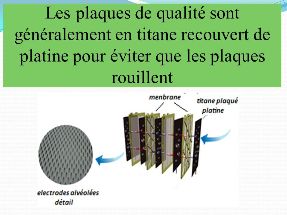 Les plaques de qualité sont généralement en titane recouvert de platine pour éviter que les plaques rouillent