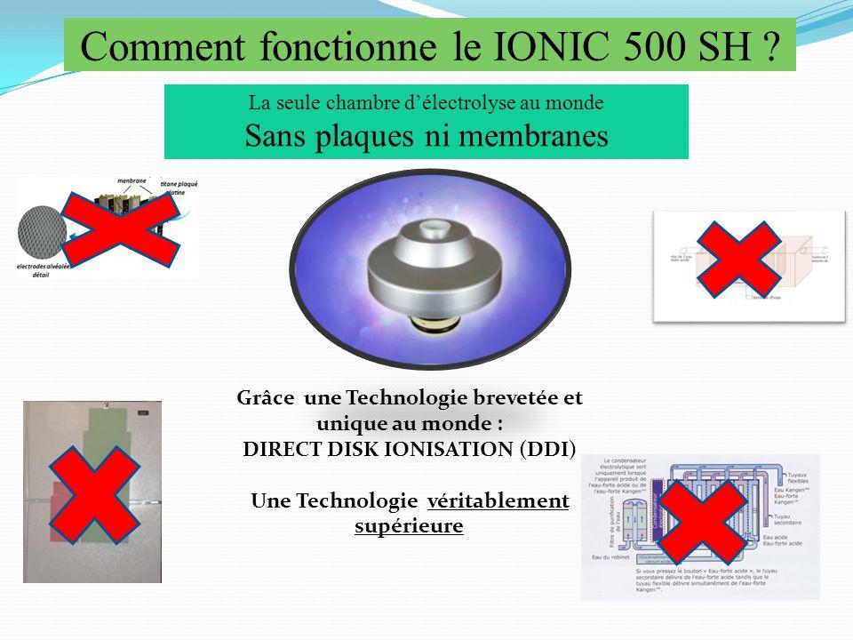 Comment fonctionne le IONIC 500 SH ? Grâce une Technologie brevetée et unique au monde : DIRECT DISK IONISATION (DDI) Une Technologie véritablement su