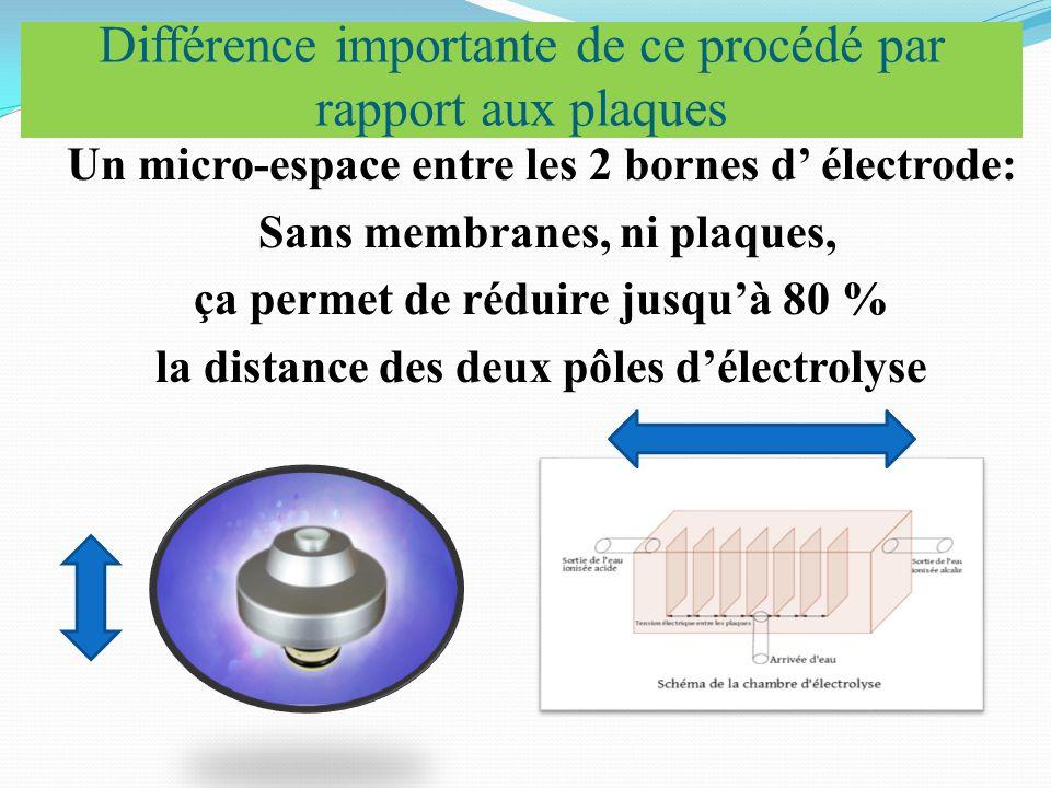 Différence importante de ce procédé par rapport aux plaques Un micro-espace entre les 2 bornes d' électrode: Sans membranes, ni plaques, ça permet de réduire jusqu'à 80 % la distance des deux pôles d'électrolyse